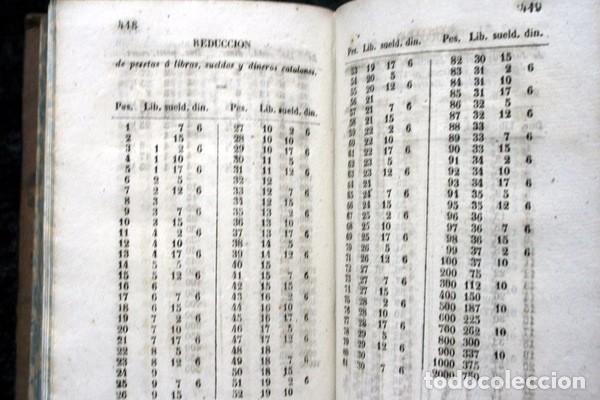 Libros antiguos: NUEVAS CUENTAS HECHAS - BARREME - 1850 - incluye reducciones de dineros - Impr. José Piferrer - Foto 8 - 86208904