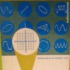 Libros antiguos: 113 EXPERIMENTOS CON EL OSCILOSCOPIO. A.C.J. BEERENS .PARANINFO. Lote 100137907