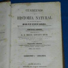 Libros antiguos: (MF) MIGUEL GITART Y BUCH - CUADERNOS DE HISTORIA NATIRUAL , ZOOLOGIA , BOTANICA , MINERALOGIA 1855. Lote 114431323