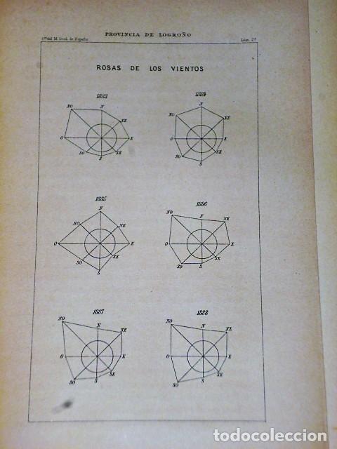 Libros antiguos: DESCRIPCIÓN FÍSICA, GEOLÓGICA Y MINERA DE LA PROVINCIA DE LOGROÑO - Foto 4 - 114683227
