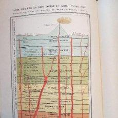 Libros antiguos: LA TERRE AVANT LE DÉLUGE. L. FIGUIER 1883. Lote 118486555