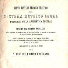 Libros antiguos: DE LA CUEVA Y SERRANO : SISTEMA MÉTRICO LEGAL SEGUIDO DEL SISTEMA MONETARIO (MÁLAGA, 1868). Lote 119321675