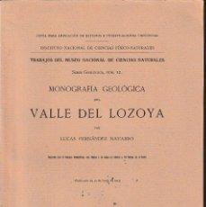 Libros antiguos: MONOGRAFÍA GEOLÓGICA DEL VALLE DEL LOZOYA (FDEZ. NAVARRO 1915) SIN USAR. Lote 123049671