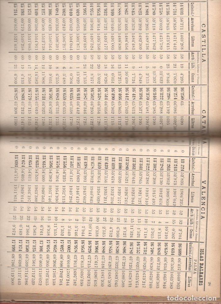 Libros antiguos: MIGUEL BOFILL Y TRÍAS : EL TIEMPO ES ORO - TABLAS DE REDUCCIONES DE PESAS ANTIGUAS (1898) - Foto 3 - 74176927