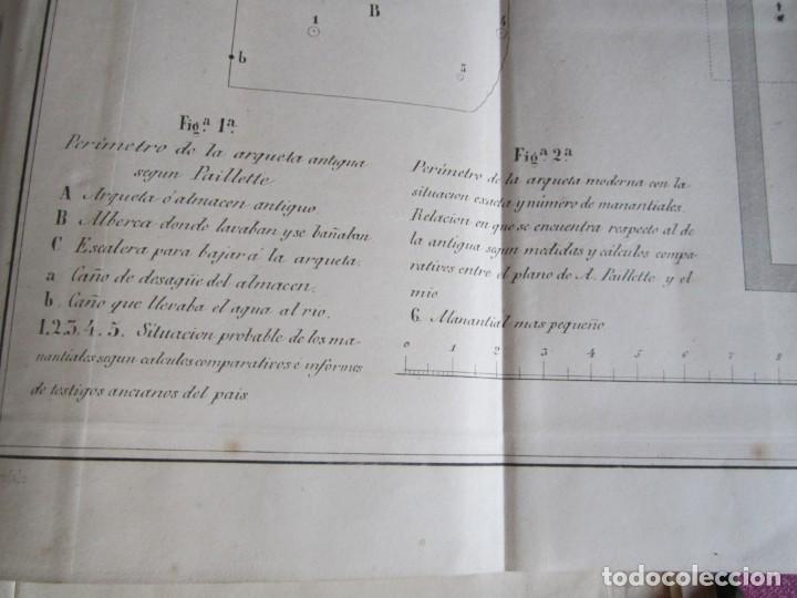 Libros antiguos: MONOGRAFIA DE LAS AGUAS Y BAÑOS MINERO MEDICINALES FUENTE SANTA DE BUYERES DE NAVA 1861 ASTURIAS - Foto 23 - 131992694