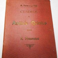 Libros antiguos: CUADROS DE ANÁLISIS QUÍMICO SEGÚN REMIGIO FRESENIUS / ANTONIO FERRÁN, JUAN VIDAL. - 1907. Lote 210737231