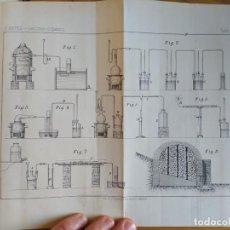 Libros antiguos: LECCIONES DE QUÍMICA PARA LA ACADEMIA DE INGENIEROS. JUAN REYES Y RICH, MEMORIAL DE INGENIEROS, 1877. Lote 259311035