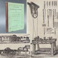 Libros antiguos: 1873 - ALMANAQUE DE EL MUSEO DE LA INDUSTRIA - INGENIERIA -. Lote 259767095