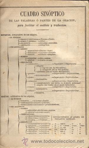 Libros antiguos: CLÁSICOS LATINOS y CASTELLANOS – Año 1867 - Foto 3 - 27419965