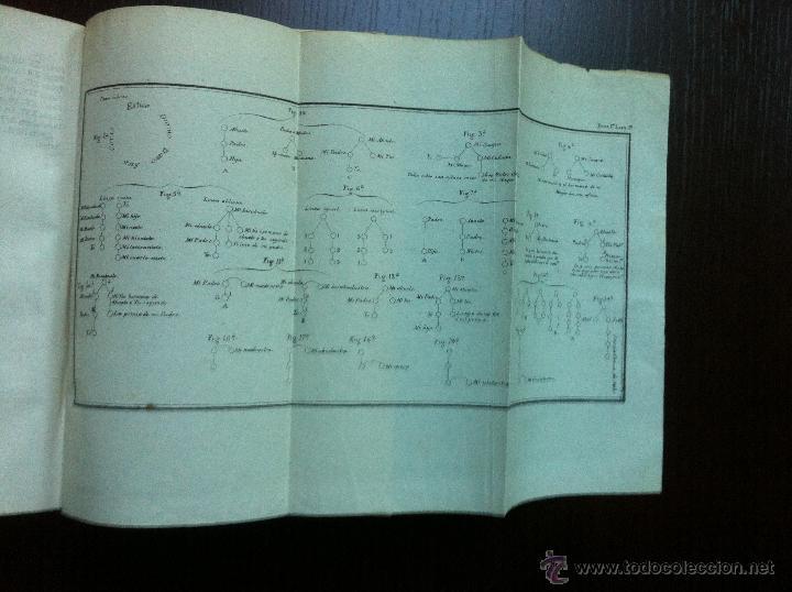 Libros antiguos: RECITACIONES DEL DERECHO CIVIL ROMANO - JUAN HEINECIO - TOMO PRIMERO - VALENCIA - 1879 - - Foto 6 - 47107394