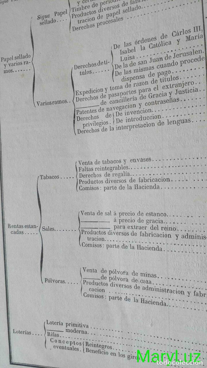 Libros antiguos: CUENTA GENERAL DEL ESTADO DEL AÑO 1860. - Foto 11 - 89592080