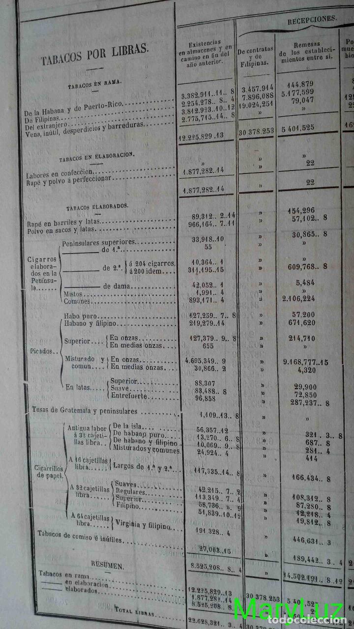 Libros antiguos: CUENTA GENERAL DEL ESTADO DEL AÑO 1860. - Foto 17 - 89592080