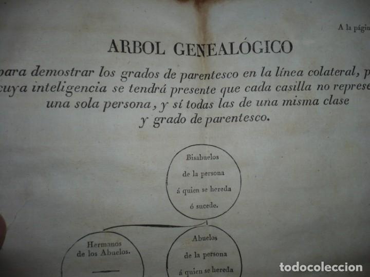 Libros antiguos: DECRETOS DEL REY DON FERNANDO VII Y LA REINA JOSEF MARIA DE NIEVA 1833 MADRID TOMO. 17 - Foto 12 - 162122794