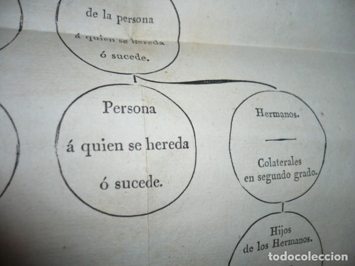 Libros antiguos: DECRETOS DEL REY DON FERNANDO VII Y LA REINA JOSEF MARIA DE NIEVA 1833 MADRID TOMO. 17 - Foto 11 - 162122794