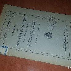 Libros antiguos: RESEÑA DE LA VISITA DE OBREROS PREVISORES A LA EXPOSICION DE BARCELONA, MADRID 1929. Lote 173620212