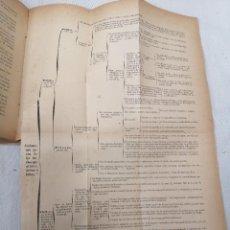 Libros antiguos: FORMULARIOS JUDICIALES PARA TODOS LOS JUICIOS CIVILES, FERMÍN ABELLA LIBRO ANTIGUO EN PERGAMINO 1888. Lote 287735763