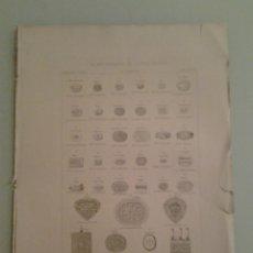 Libros antiguos: JOYAS ARÁBIGAS CON INSCRIPCIONES EDUARDO SAAVEDRA 1872. Lote 42749345