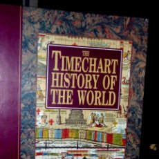 Libros antiguos: LIBRO PANORAMA LA HISTORIA DEL MUNDO.LIBRO ACORDEÓN. Lote 82377164