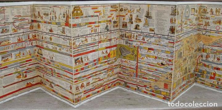 Libros antiguos: Libro Panorama La Historia del Mundo.Libro Acordeón - Foto 3 - 82377164