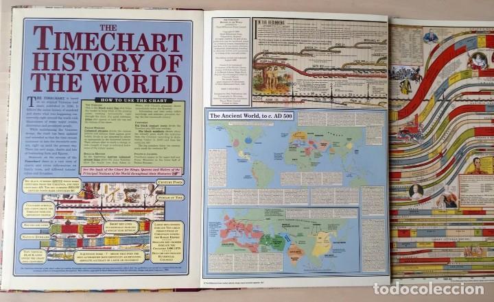 Libros antiguos: Libro Panorama La Historia del Mundo.Libro Acordeón - Foto 4 - 82377164