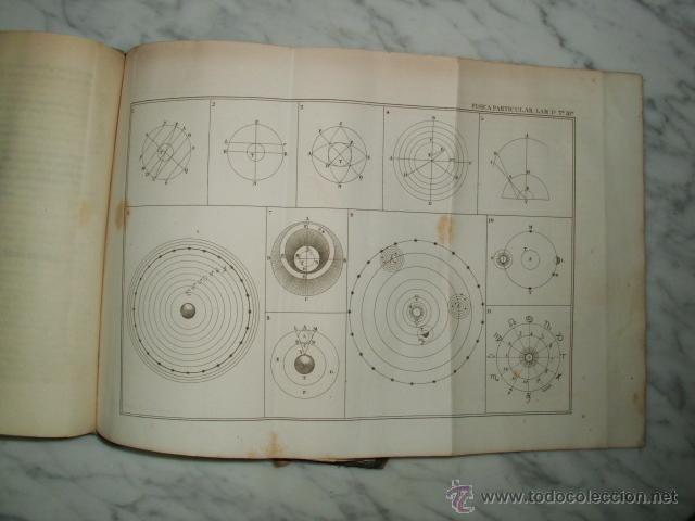 Libros antiguos: ELEMENTA PHILOSOPHIAE EN ADOLESCENTUM USUM ADORNATA - A. F. LAURENTIO ALTIERI - 1833 - Foto 4 - 52030837