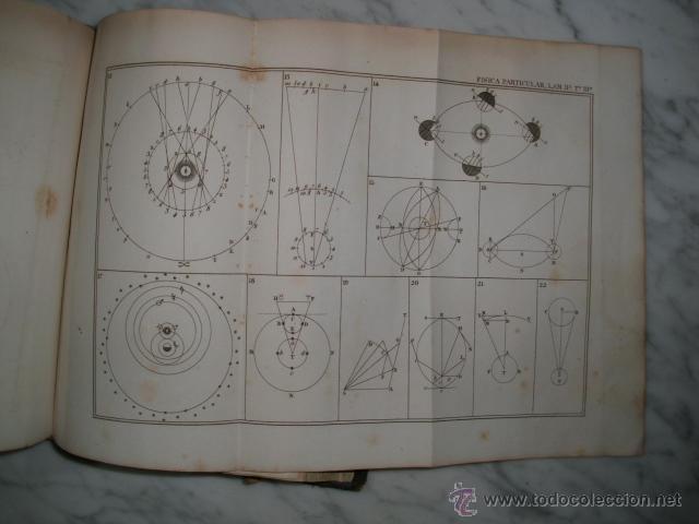 Libros antiguos: ELEMENTA PHILOSOPHIAE EN ADOLESCENTUM USUM ADORNATA - A. F. LAURENTIO ALTIERI - 1833 - Foto 5 - 52030837