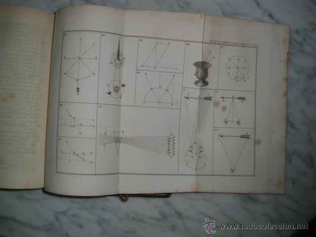 Libros antiguos: ELEMENTA PHILOSOPHIAE EN ADOLESCENTUM USUM ADORNATA - A. F. LAURENTIO ALTIERI - 1833 - Foto 9 - 52030837
