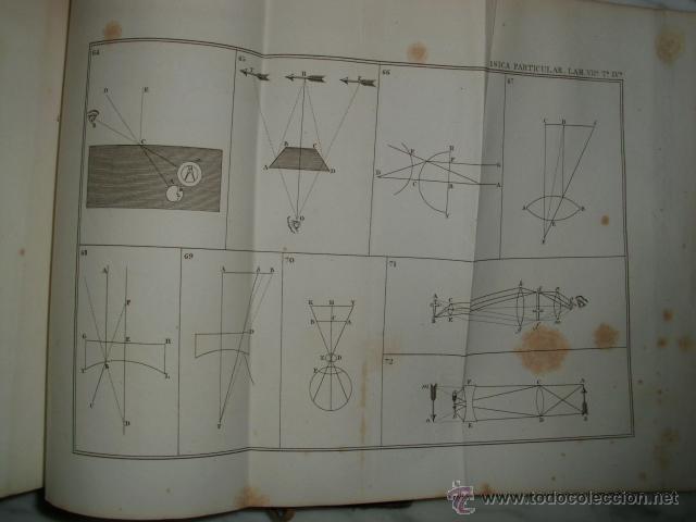 Libros antiguos: ELEMENTA PHILOSOPHIAE EN ADOLESCENTUM USUM ADORNATA - A. F. LAURENTIO ALTIERI - 1833 - Foto 11 - 52030837