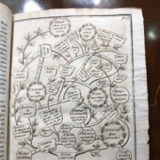 Libros antiguos: CLAVE HISTORIAL CON QUE FACILITA LA ENTRADA AL CONOCIMIENTO DE LOS HECHOS DESDE JESUS. Lote 205762705