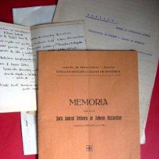 Libros antiguos: FERROCARRIL - MOLLET - CALDES DE MONTBUI -1931 - MEMORIA Y DOCUMENTOS . Lote 35476207