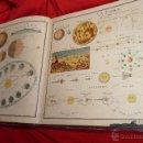 Libros antiguos: PRECIOSO ATLAS DE GEOGRAFÍA, ASTRONOMÍA Y FÍSICA, ARTERO 1928. Lote 42377626
