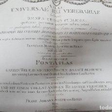 Libros antiguos: ATLAS UNIVERSAE... / ALLGEMEINER POST ATLAS... / ATLAS UNIVERSAL BILINGÜE. F. J. J. VON REILLY. 1799. Lote 89830584