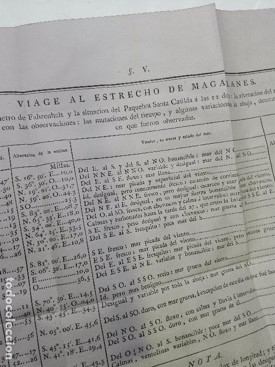 Libros antiguos: RELACIÓN DEL ÚLTIMO VIAGE AL ESTRECHO DE MAGALLANES DE LA FRAGATA DE S.M. S. Mª DE LA CABEZA - 1788 - Foto 25 - 101318855