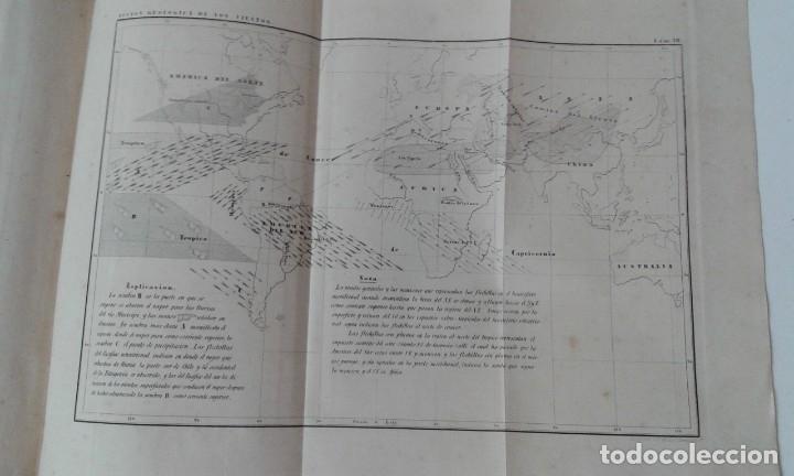 Libros antiguos: GEOGRAFIA DEL MAR MAURY ILUSTRADA CON MAPAS CORRIENTES HURACANES AÑO 1860 - Foto 10 - 181613560