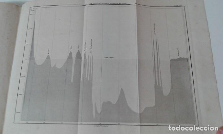 Libros antiguos: GEOGRAFIA DEL MAR MAURY ILUSTRADA CON MAPAS CORRIENTES HURACANES AÑO 1860 - Foto 15 - 181613560