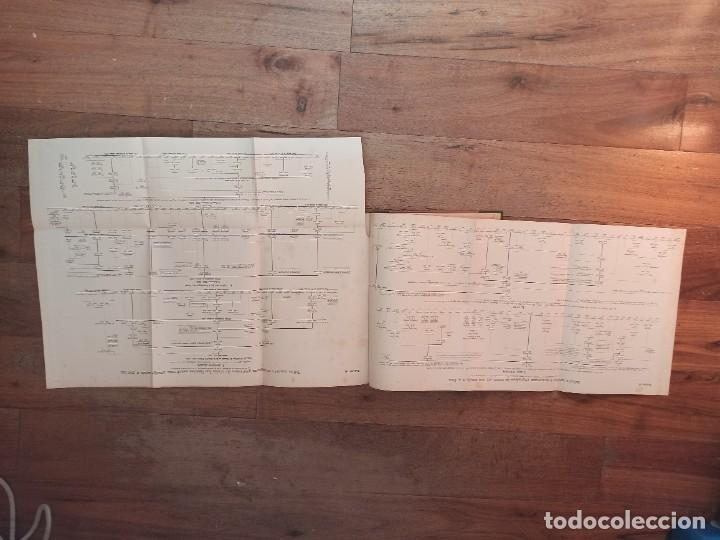 Libros antiguos: ESPLÉNDIDO ATLAS MISIONES CATÓLICAS, WERNER, LYON, 1886, 20 MAPAS Y TABLAS INGENTE INFORMACIÓN - Foto 13 - 220966268