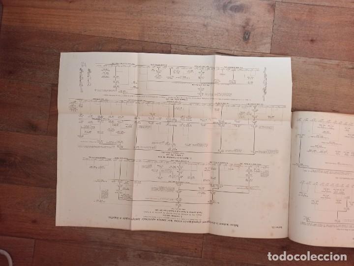 Libros antiguos: ESPLÉNDIDO ATLAS MISIONES CATÓLICAS, WERNER, LYON, 1886, 20 MAPAS Y TABLAS INGENTE INFORMACIÓN - Foto 15 - 220966268