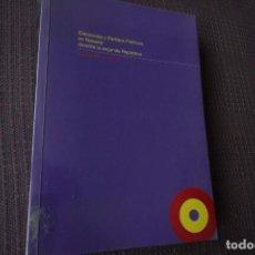 Libros antiguos: ELECCIONES Y PARTIDOS POLÍTICOS EN NAVARRA DURANTE LA SEGUNDA REPÚBLICA - MANUEL FERRER MUÑOZ. Lote 101166107