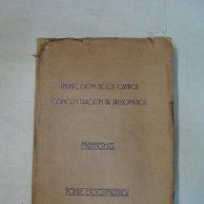Libros antiguos: INSPECCIÓN DE LOS CAMPOS DE CONCENTRACIÓN DE PRISIONEROS. MEMORIA, PARTE DOCUMENTAL (1938?). Lote 134245210