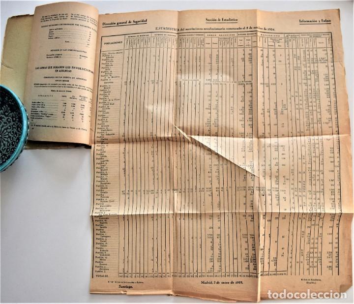 Libros antiguos: LA REVOLUCIÓN DE OCTUBRE EN ESPAÑA, LA REBELIÓN DEL GOBIERNO DE LA GENERALIDAD, OCTUBRE 1934 - Foto 3 - 216014781