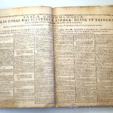 Libros antiguos: TABLA CHRONOLOGICA DE LAS COSAS MAS ILUSTRES DE ESPAÑA - C. CLEMENTE - 1676 - S. XVII - RARISIMA. Lote 26757780