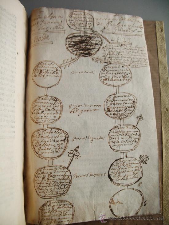 Libros antiguos: 1523- MAYORAZGO Y FAMILIA ARANA.GUADIX, HUÉLAGO, ALCALÁ LA REAL. GRANADA. - Foto 5 - 26988682