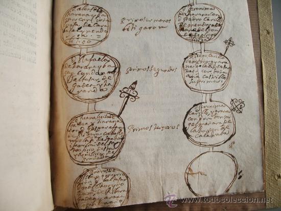 Libros antiguos: 1523- MAYORAZGO Y FAMILIA ARANA.GUADIX, HUÉLAGO, ALCALÁ LA REAL. GRANADA. - Foto 6 - 26988682