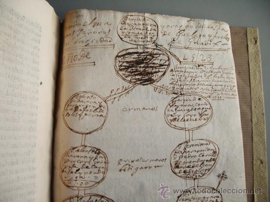 Libros antiguos: 1523- MAYORAZGO Y FAMILIA ARANA.GUADIX, HUÉLAGO, ALCALÁ LA REAL. GRANADA. - Foto 10 - 26988682