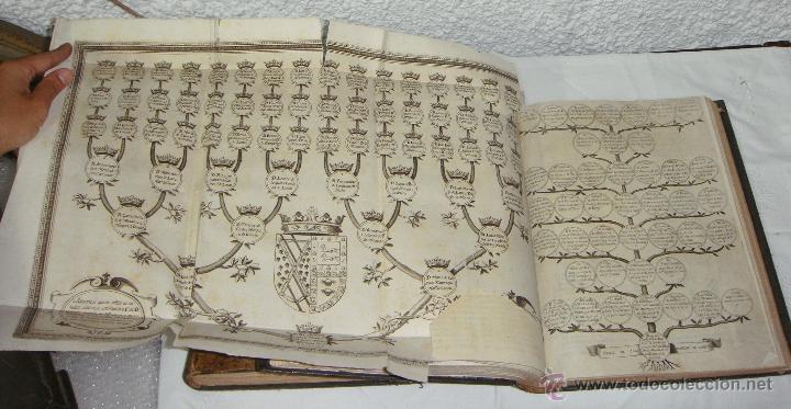 Libros antiguos: Nobiliario Genealógico de los Reyes de España. Madrid - 1622. Desplegable del Marques de Cañete - Foto 11 - 44039314