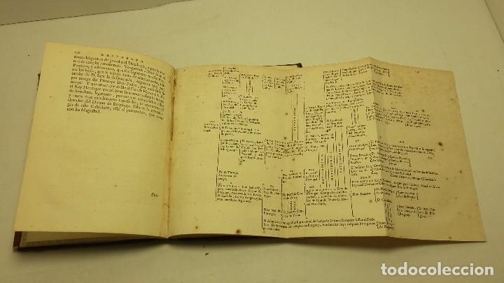 Libros antiguos: RESPUESTA AL MANIFIESTO DEL REYNO DE PORTUGAL. JUAN CARAMUEL LOBKOVVITZ 1642. - Foto 5 - 65774854