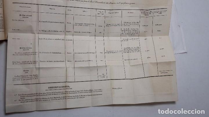 Libros antiguos: GUIA O ESTADO GENERAL DE LA REAL HACIENDA DE ESPAÑA, AÑO 1835 PARTE LEGISLATIVA. - Foto 4 - 76991745
