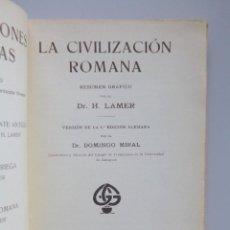 Libros antiguos: DR.H. LAMER // LA CIVILIZACIÓN ROMANA (RESUMÉN GRÁFICO) // 1924 // DOMINGO MIRAL // GUSTAVO GILI ED.. Lote 81175608
