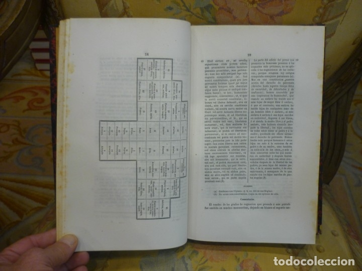 Libros antiguos: INSTITUCIONES DE JUSTINIANO. CURSO HISTÓRICO-EXEGÉTICO DEL DERECHO ROMANO COMPARADO CON EL.......... - Foto 15 - 136355886