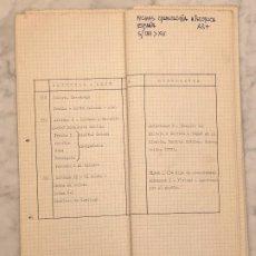 Libros antiguos: CRONOLOGÍA HISTÓRICA ESPAÑA SGLOS VIII A XV-A3+(13€). Lote 180894101